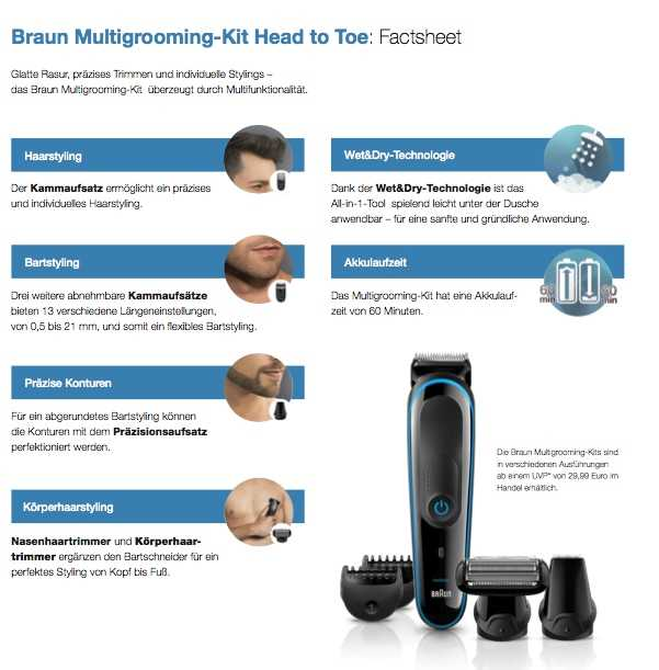 Braun Multigrooming-Kits - Factsheet