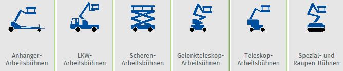 System Lift Fuhrpark