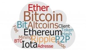 Tagcloud Kryptowährungen